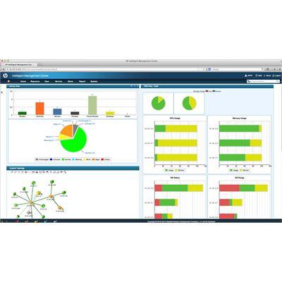 HPE IMC Enterprise Software Platform with 50-node E-LTU